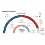 Andalucia_NCREPORT