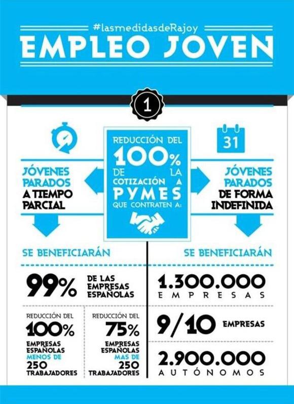 Empleo_joven_infografia_01