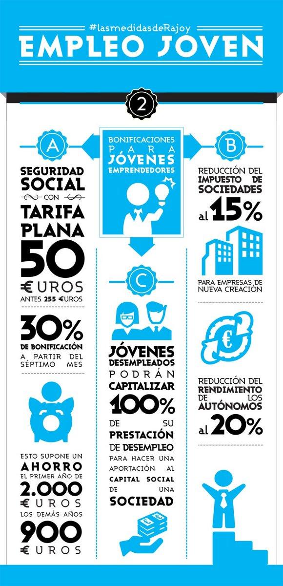 Empleo_joven_infografia_02