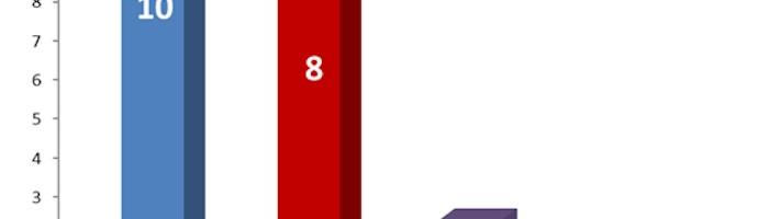 Resultados_de_las_Elecciones_Municipales2015-MAIRENA_DEL_ALCOR_700