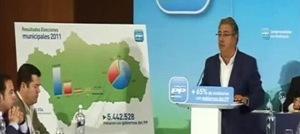 ricardo_en_consejo_alcaldes_pp-andaluz-2012